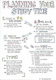 pens amp machinehow to plan your study time