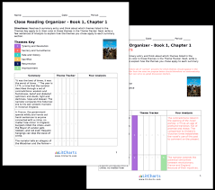 a tale of two cities study guide from litcharts the creators of the teacher edition of the litchart on a tale of two cities