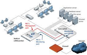 netfort software installation guidesinstructions