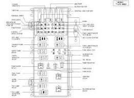 similiar 1989 ford ranger fuse box diagram keywords ford ranger fuse box diagram together 1989 ford ranger fuse box