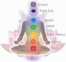 Image result for Chakra Balancing
