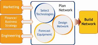 networking resources networking resources happy now tk