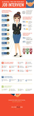 how to prepare for a last minute interview the muse infographic courtesy of college atlas photo of w waiting for interview courtesy of shutterstock