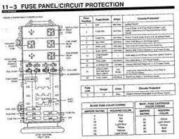 1995 ford explorer fuse box diagram 1995 image similiar 93 ford explorer fuse box diagram keywords on 1995 ford explorer fuse box diagram
