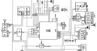 peugeot 307 fan wiring diagram peugeot image peugeot engine schematics peugeot wiring diagrams cars on peugeot 307 fan wiring diagram