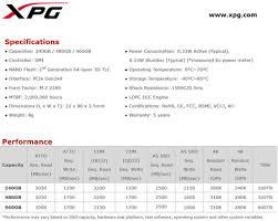 Обзор и тест SSD-<b>накопителя ADATA</b> XPG Gammix S11 объемом ...