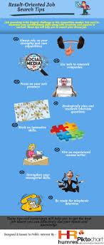 result oriented job search tips ly result oriented job search tips infographic