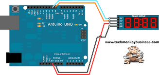 tm1637 4 digit display example sketch tm1637 4 digit display simple connections to the arduino