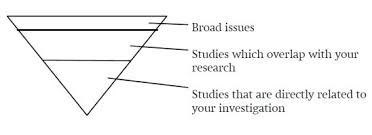 Literature Review  Systematic Literature Review Process