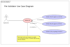 topcoder feature articlesuse case diagram