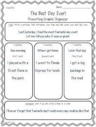 Service For You Best Topic For Descriptive Essay Ielts Academic Sat Writing Prompts Sample Essays Narrative Pinterest