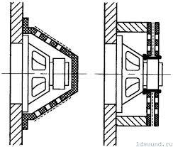 ПАС (<b>панель акустического</b> сопротивления) | ldsound.ru