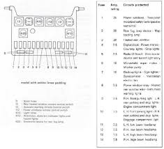 spider fuse box problems help alfa romeo bulletin series 3 fuse relay panel info from owner s manual