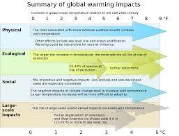climate departure means ingmar schumacher climate departure means ingmar schumacher