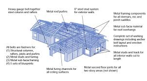 Andar Steel   Standard Home Models  steel built house plans    A Typical Home Package Includes All The Following Components  Standard Home Package Components