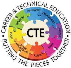 career technical education cte puzzle logo