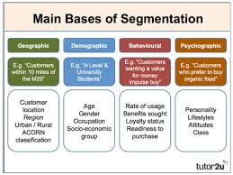 Ultimate Guide: How To Segment Your <b>Customers</b> To Grow Revenue