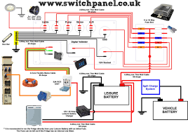 12v 240v camper wiring diagram t5 interior the wiring diagram how to wire up your camper it is recomended to run the fridge directly from your leisure battery an inline fuse camper wiring diagram
