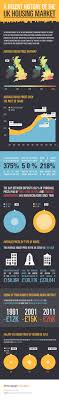 best images about calculator infographic a recent history of the uk housing market from emortgage calculator infographic
