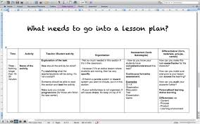 Lesson plans | thePEbuzz