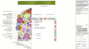 Small Picture Garden Design in Ludlow Garden Designs for Small Gardens