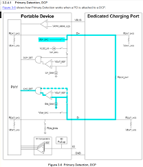 How does a <b>USB</b> 2.0 Wall <b>Charger</b> negotiate <b>current</b> output ...