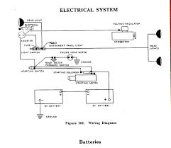 case tractor wiring diagram case image wiring diagram
