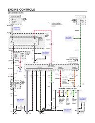 similiar 2003 pt cruiser wiring schematic keywords wiring diagram moreover 2005 pt cruiser fuse box diagram on pt