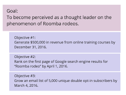 how to write a content marketing strategy w template content goal and objective examples