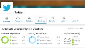what we learned analyzing hundreds of data science interviews twitter data science interviews 11 reviews
