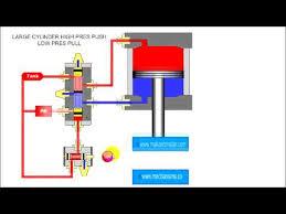 pbm smc miniature multistage vacuum generator pb x5 10 20 30 a b c pbm10 20 30 c b pbm 10 c pbm 20 c pbm 30 c abm 10 c abm 20 c