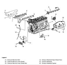 engine diagram chevy trailblazer trailblazer ss and gmc envoy forum attached images