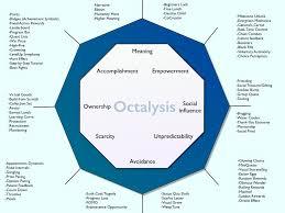 a comprehensive framework for student motivation