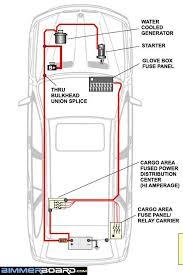 2001 bmw 740il fuse diagram wirdig 2001 bmw 740il fuse box location 2001 wiring diagrams
