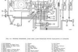 1963 impala wiring diagram wiring diagram and hernes 2001 chevy impala ke light wiring home diagrams