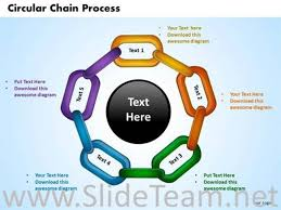 staged circular chain process business diagram powerpoint diagram