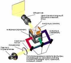 <b>LCD проекторы</b> против DLP <b>проекторов</b>: выбор правильного ...