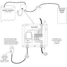 magnetic motor starter wiring diagram wiring diagram and hernes magic starter wiring diagram diagrams and schematics