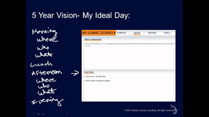 creating a vision statement