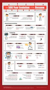 images about job hunting resume tips creative 1000 images about job hunting resume tips creative resume interview and job offers