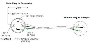 l14 30r receptacle wiring diagram diagram electrical question generator to rv camper non wakeboarding l14 30 wiring