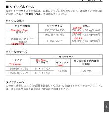jdm suzuki wagon r owners fan club wagon r pakwheels forums Suzuki Wagon R Fuse Box (check next post for the fuse box specs) suzuki wagon r fuse box layout