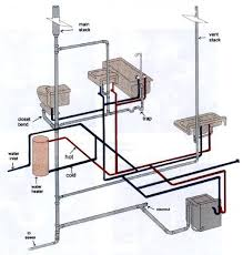 images about plumbing on pinterest   plumbing drains        images about plumbing on pinterest   plumbing drains  basement bathroom and pipes