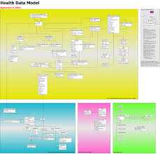 healthdatamodel gif    health data model class diagram   gif format