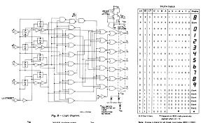 logic diagram 7 segment display the wiring diagram logic diagram 7 segment display vidim wiring diagram wiring diagram