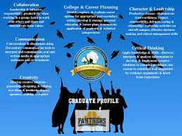 corcoran joint unified school district tulare kings linked learning graduate profile