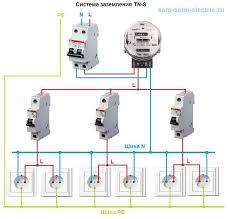 Куда нужно подключать провода <b>заземления</b> если у дома старая ...