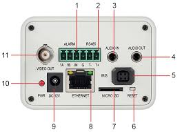Руководство по подключению IP-<b>камеры</b> В2710