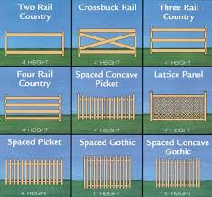 Small Picture Best 20 Garden fences ideas on Pinterest Fence garden Garden