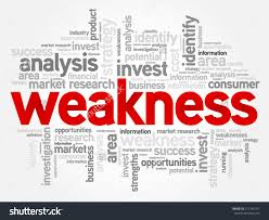 business weaknesses 7 small business weaknesses you should avoid hybrid